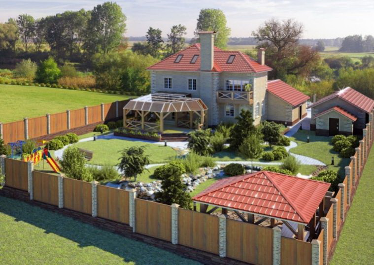 Фото дизайн загородных участков на 10 сотках